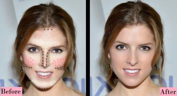 Cómo corregir, contornear o esculpir el rostro según su forma