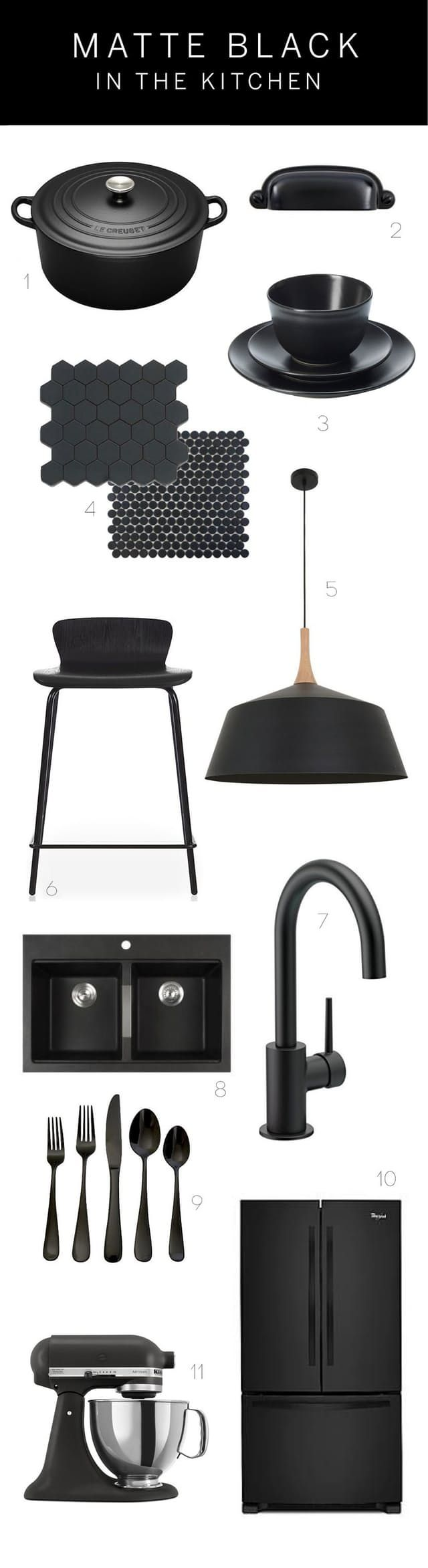Black has always been a chic, sophisticated color for the home and matte black is it's even more fashionable cousin. We've shown you stunning kitchens featuring the matte black trend and wanted to follow up with some specific products you can add to your kitchen to get the look at home: