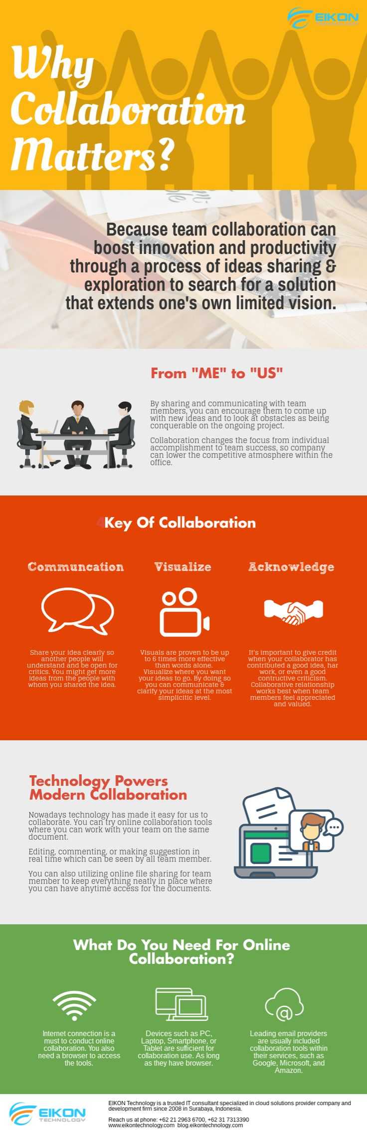 Why #collaboration matters? #eikontechnology