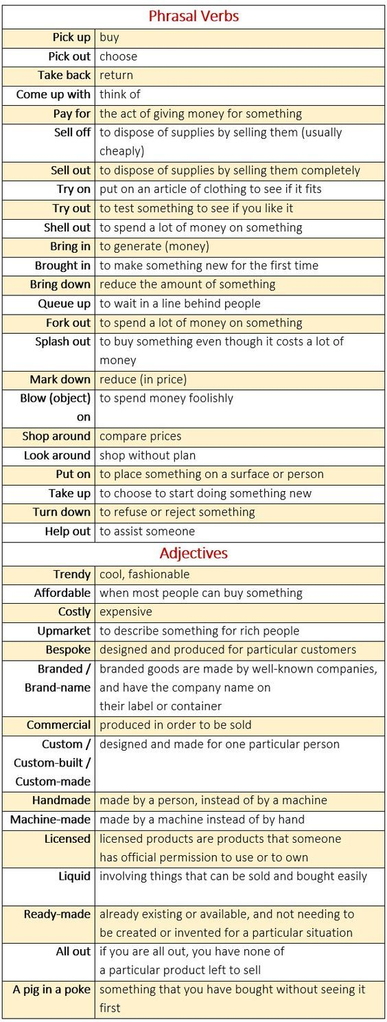 Shopping Phrasal Verbs and Adjectives - learn English,phrasalverbs,vocabulary,english