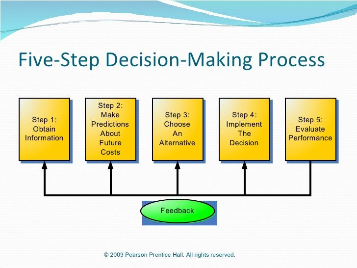 Yaseen Suleman After reviewing the slides in chapter 11, one can conclude that the decision making process is important in managerial accounting. Managerial accounting helps in decision making because it provides data which in return helps the business improve its decision making.