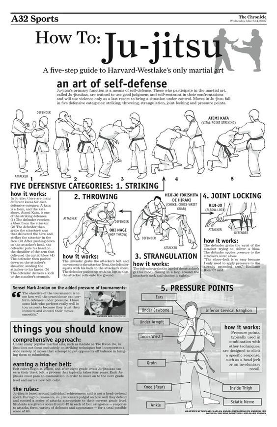 9 Easy To Learn Fighting Styles To Increase Self Defense For Women - From Desk Jockey To Survival Junkie