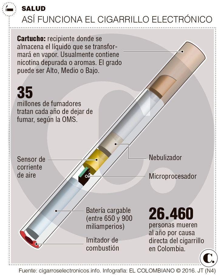 Uribe y la U se unen para regular cigarrillo electrónico