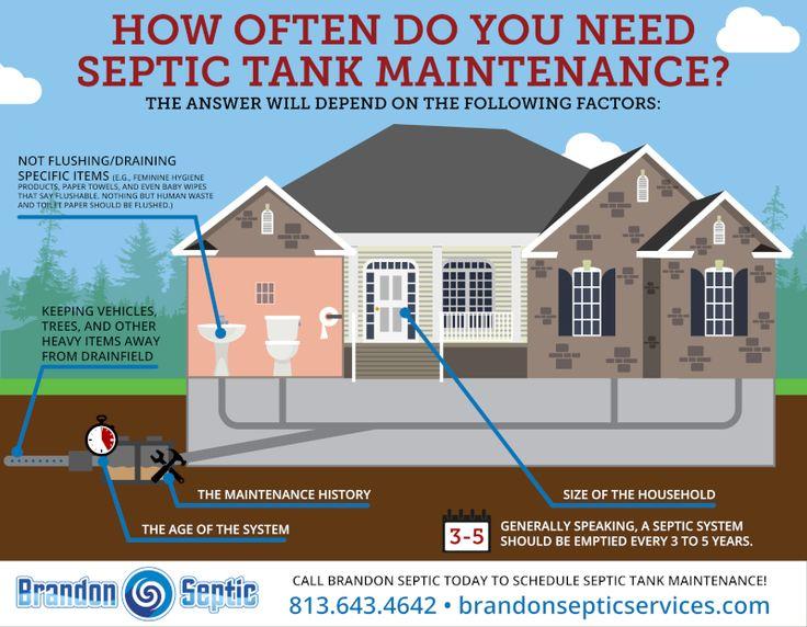 How often do you need septic tank maintenance septic