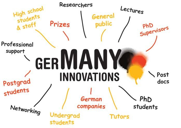 an analysis of the topic of the education in germany Possible culture topics  brown vs board of education great black/chicano/asian educators--past and present issues in educating the black/mexican/asian child.
