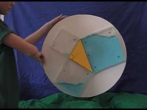 Pythagorean Theorem demonstrated using liquid- so awesome.