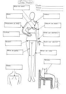Um modelo de Ficha Técnica para anotar as medidas da Cliente para a Confecção de roupas sob medida.