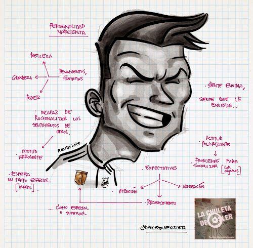 La Chuleta de Osler: Psiquiatría - Personalidad narcisista