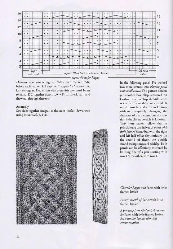 разрешают выполнять схемы вязания аранов спицами подробно с фото зимой смелый, настойчивый