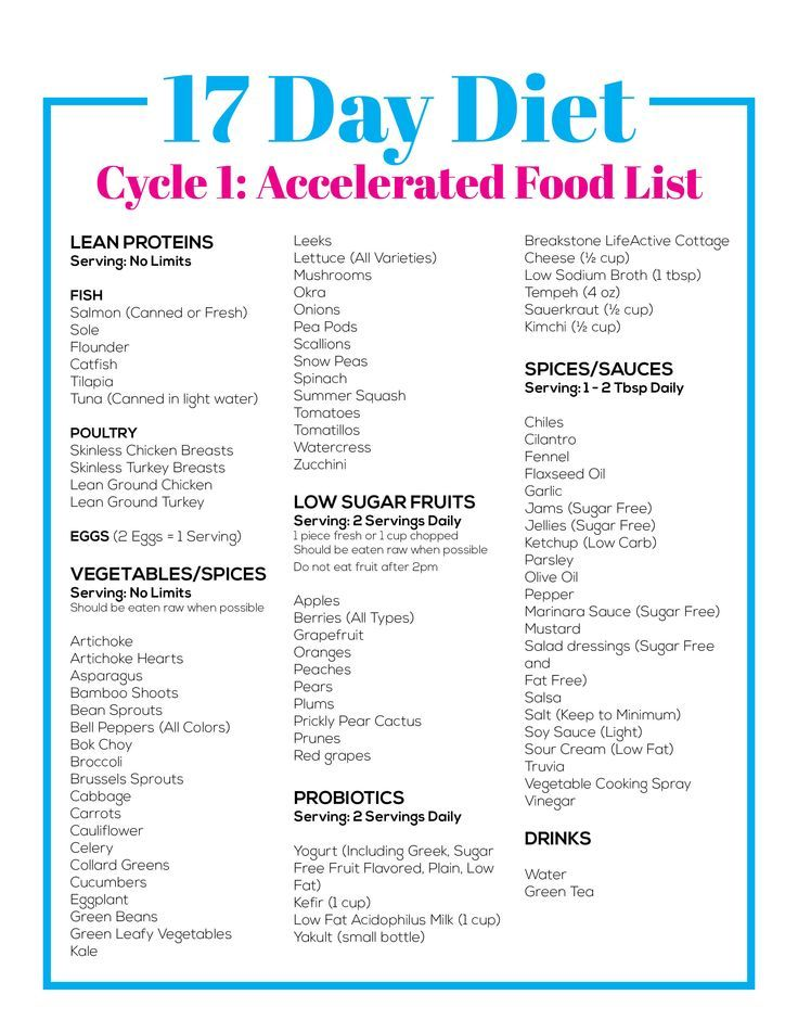 Dr Oz Hcg Food List