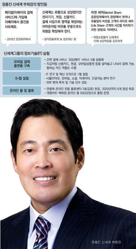 정용진의 IT실험… SSG페이 간편결제 가세 : 뉴스 : 동아닷컴