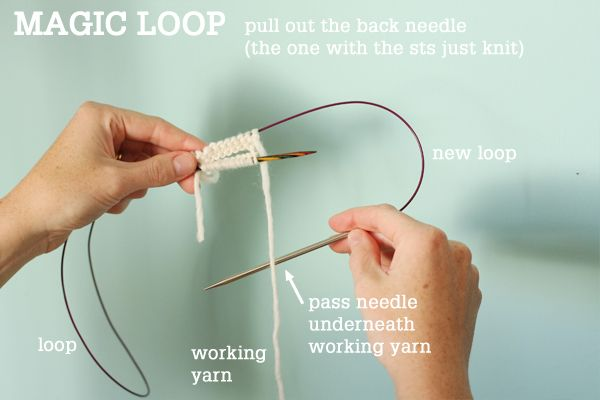 Knitting On The Round Circular Needles : Best images about knitting tutorials on pinterest