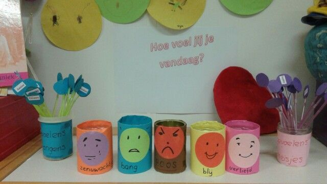 Blok 4: Hoe voel jij je vandaag?