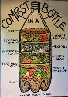 Teach kids about composting with an empty bottle. Simple science for spring!