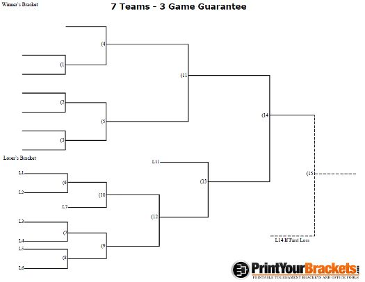 19 Team - 3 Game Guarantee Tournament Bracket - Printable