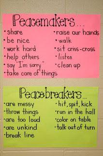 Mrs. Lee's Kindergarten peacemakers v peace breakers