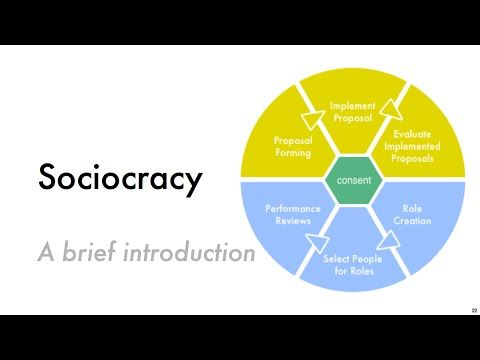 A brief introduction to classic sociocracy (video) | Sociocracy 3.0