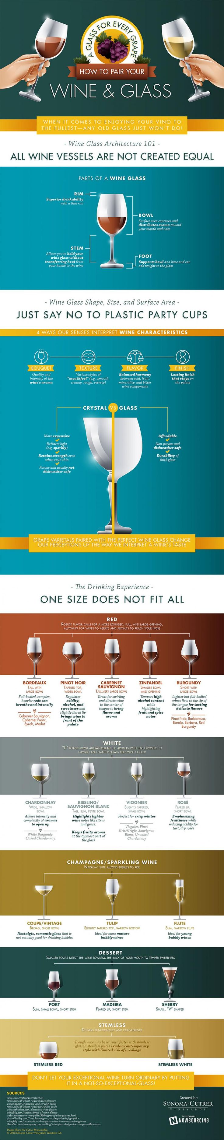 How to Pair Your Wine and Glass #infographic