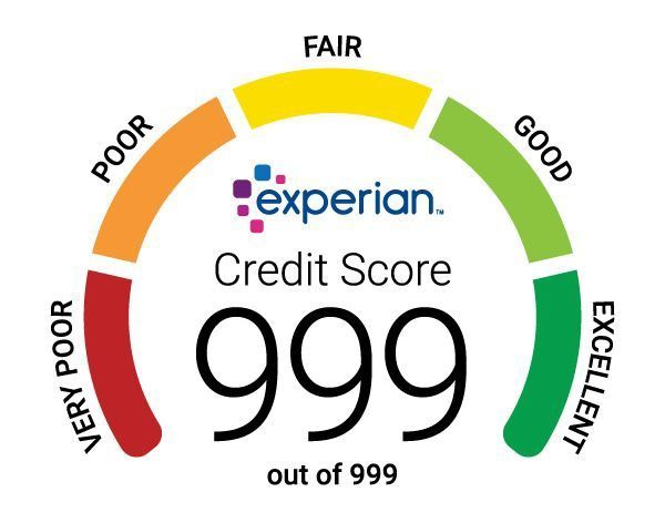 Orbit Pay Use Experianuk For Our Credit Score Needs Experian Plc Is A C Credit Score My Credit Score Scores