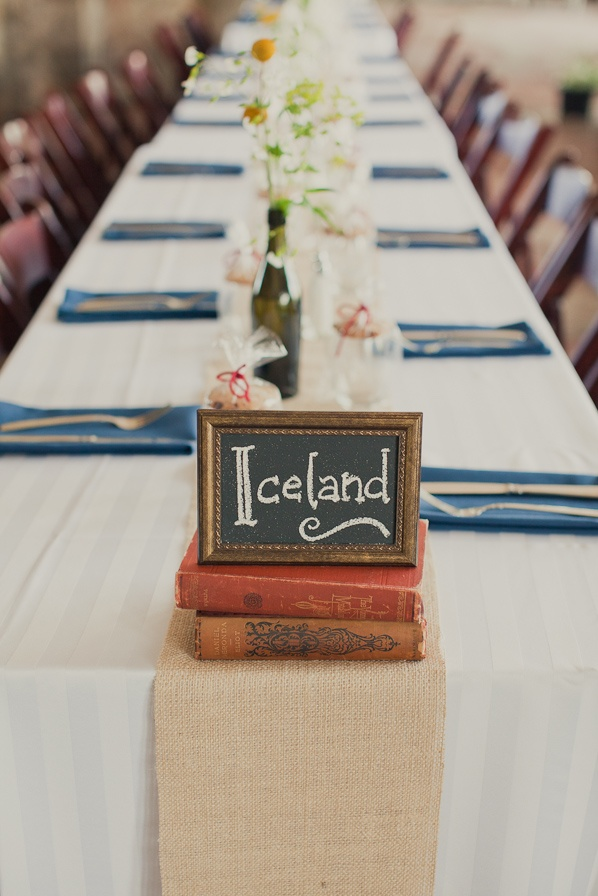 vintage travel themed wedding.... Maybe even have a little game during the wedding of having the guests guess where the bride and groom will go on their honeymoon