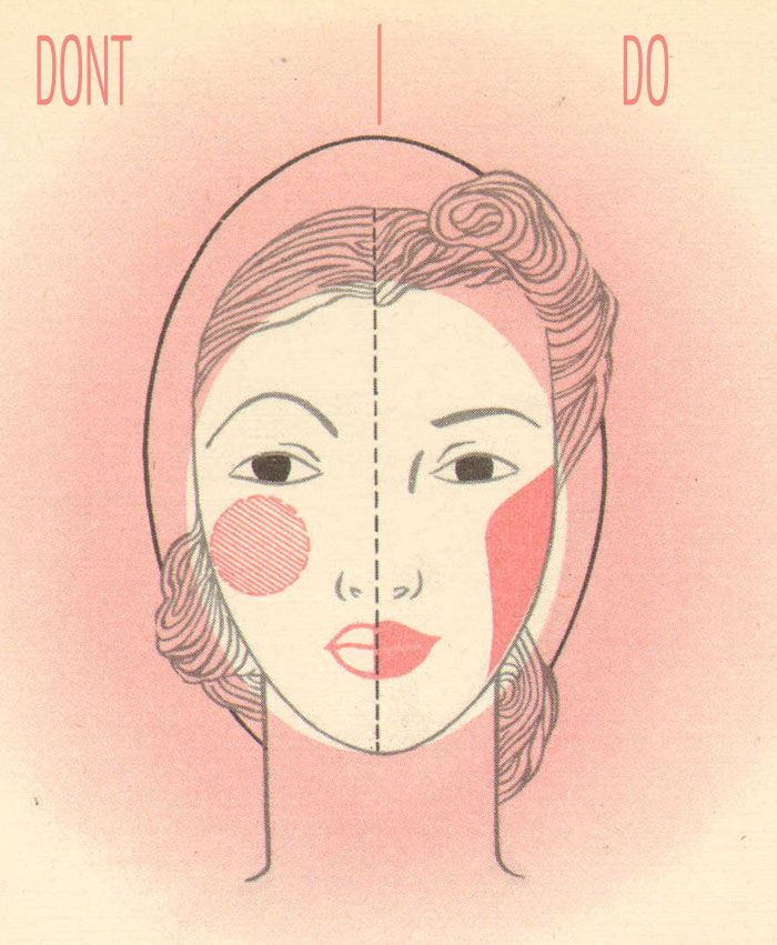 1940s makeup – the oval Face