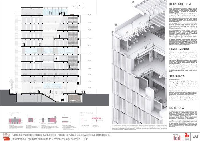 Primeiro Lugar – Biblioteca da Faculdade de Direito da Universidade de São Paulo – USP | concursosdeprojeto.org
