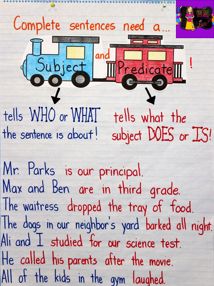 Subject and predicate anchor chart.