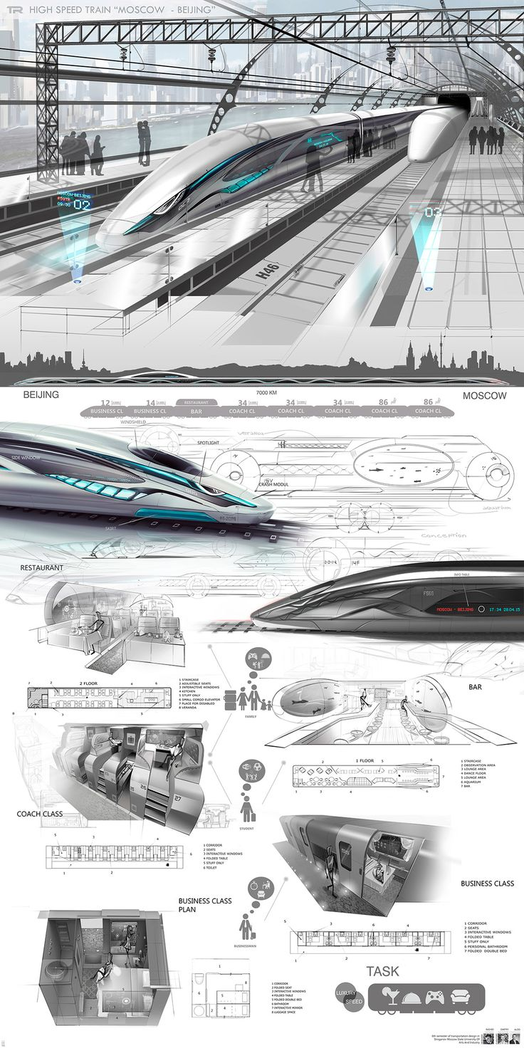 "Concept luxury train for route ""Moscow – Beijing"""