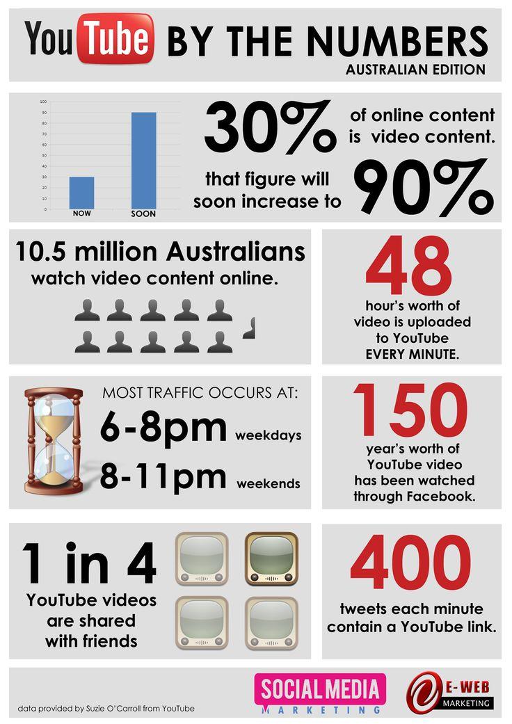 """media australia"" 2014 statistics - Google Search"