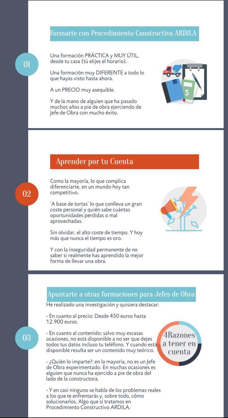 Pros y Contras MCLM 6/8 AALLUOCE - Procedimiento Constructivo ARDILA