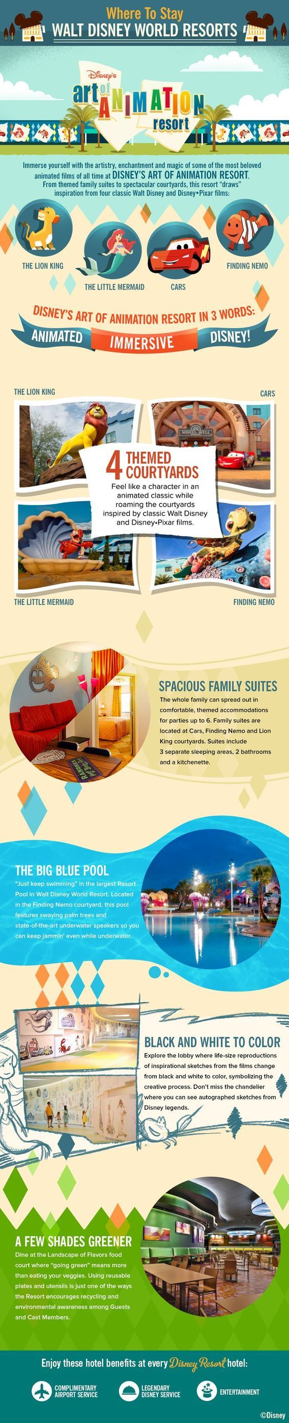 """Immerse yourself with the artistry, enchantment and magic of some of the most beloved animated films of all time at Disney's Art of Animation Resort at Walt Disney World. From themed family suites to spectacular courtyards, this resort """"draws"""" inspiration from four classic Walt Disney and Disney•Pixar films."""