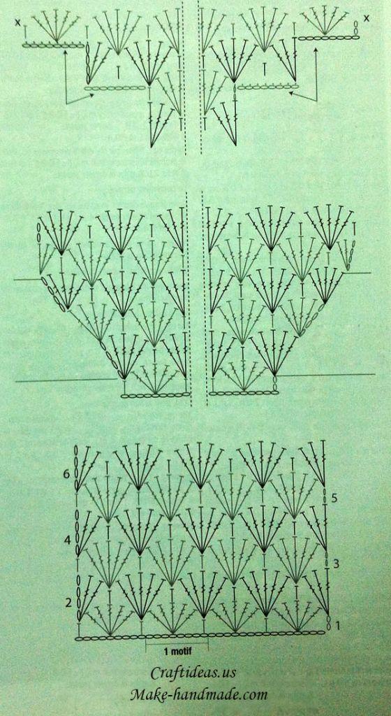 Crochet chart for women dress
