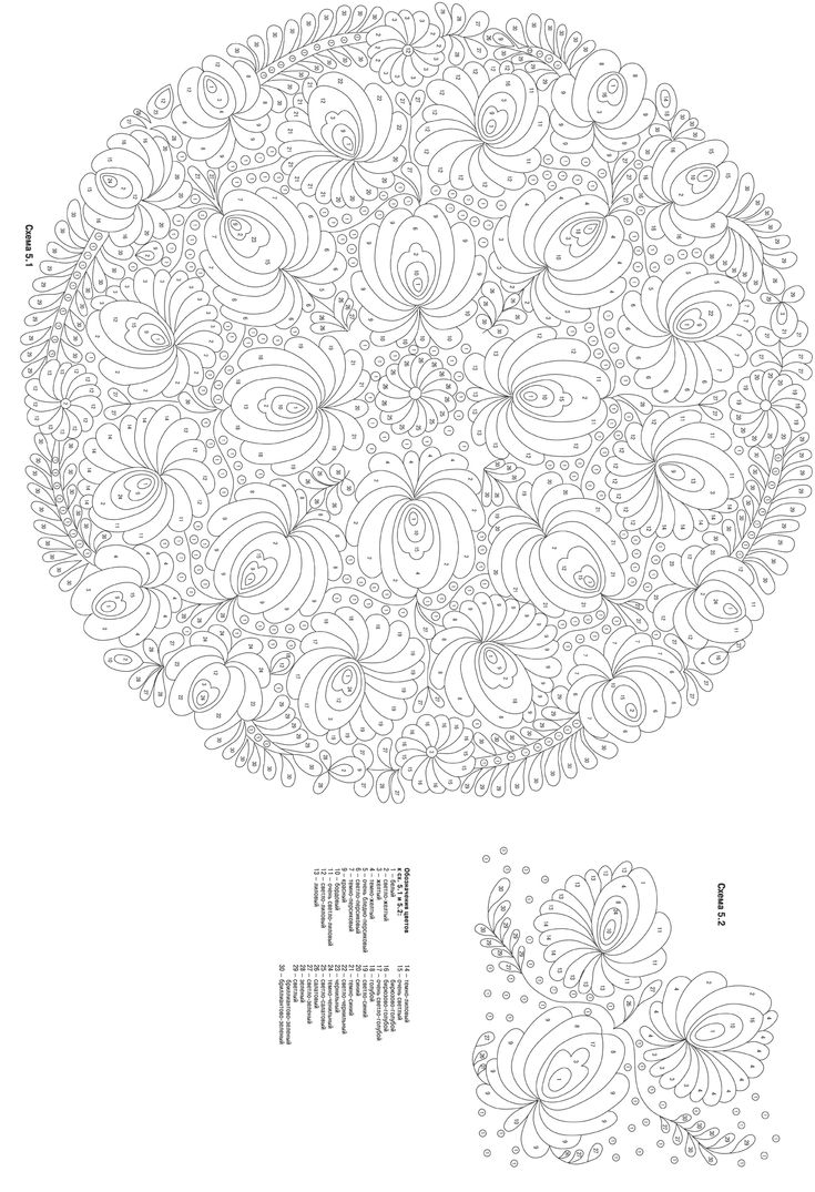 Hungarian tablecloth embroidery pattern