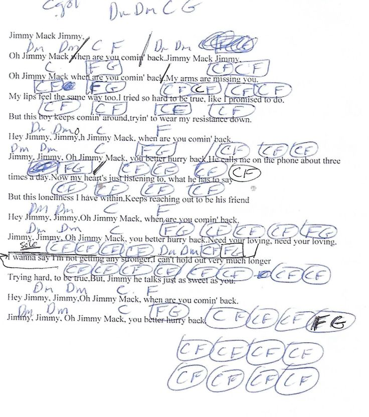 31 best Tom Petty Guitar Chord Charts images on Pinterest
