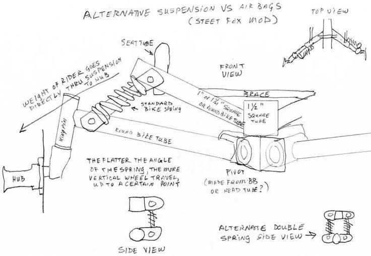 Electric Street Fox? [Archive] - Atomic Zombie® DIY Bike Building ...