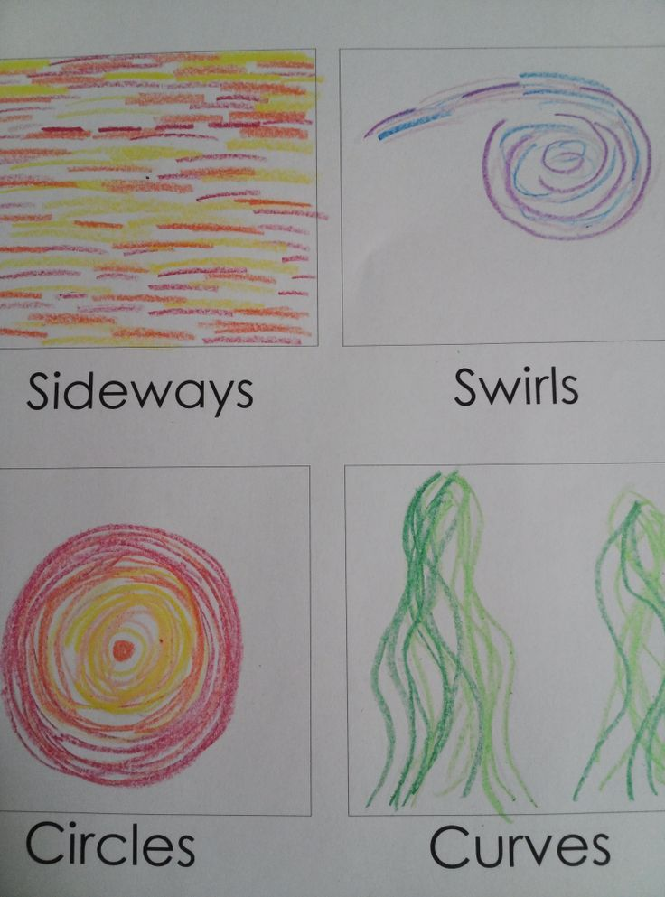 Creating Movement Exercise: van Gogh techniques for kids. Students will learn how to color or paint and make it look like there is movement within the picture.
