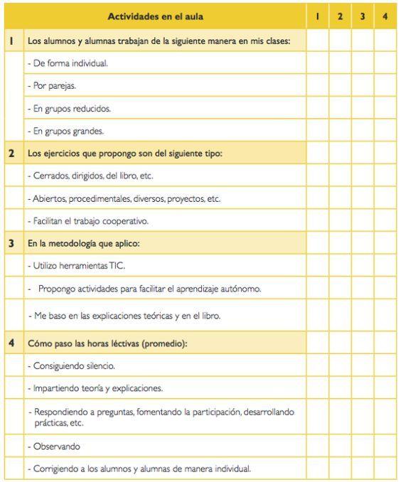 Cuestionario evaluación de la práctica docente: