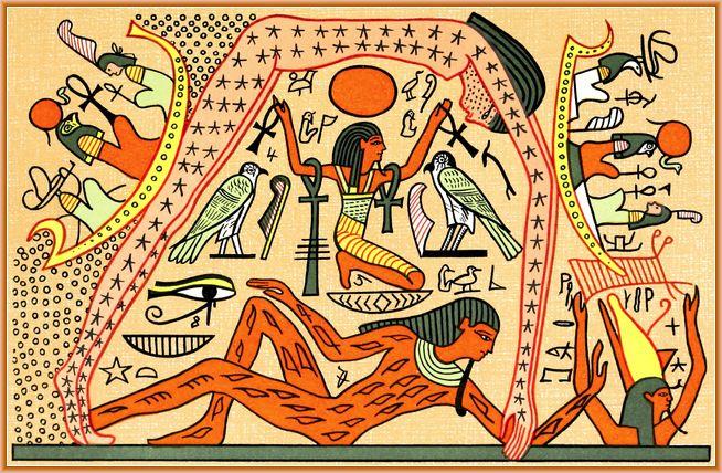 Mitologia egizia - Geb, il dio della terra Secondo una leggenda egiziana, Geb sposò Nut, la dea del cielo, senza chiedere il permesso al potente dio del Sole, Ra. Questi era così adirato con Nut e Geb che ha costretto il padre Shu, il dio del #diodellaterra #geb #iside #nefthi #nut