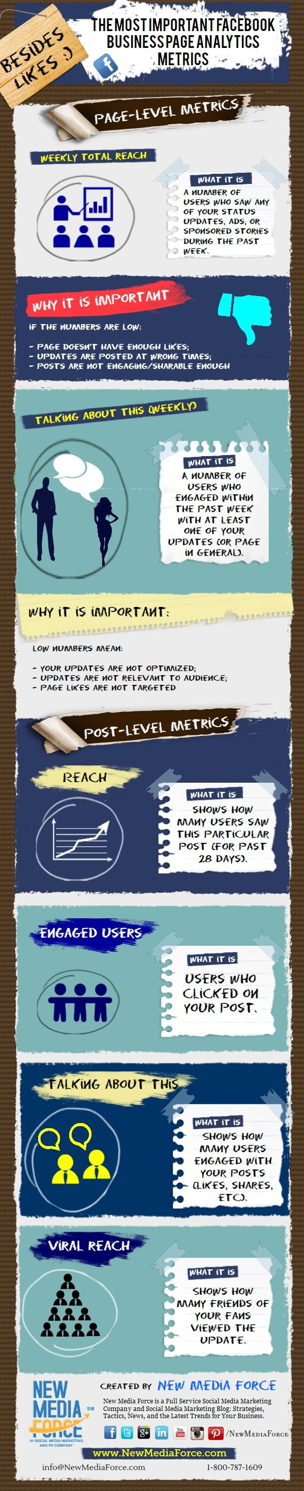 #Infographic: The Most important #Facebook #Business Page #Analytics Metrics (besides likes):  #socialmedia #SMM #socialmediamarketing #digitalmarketing #digital #social