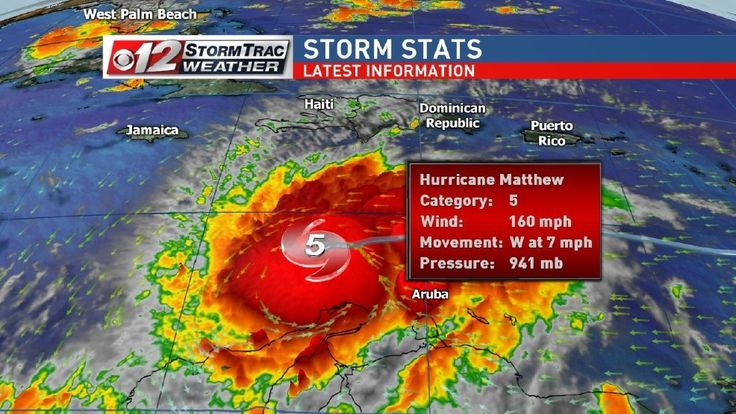 'Extremely dangerous' Hurricane Matthew has now strengthened into a catastrophic Category 5 storm.The 11 p.m. update from the National Hurricane Center says Matthew's winds are sustained winds up to 160+ mph.National Hurricane Center says Matthew is probab