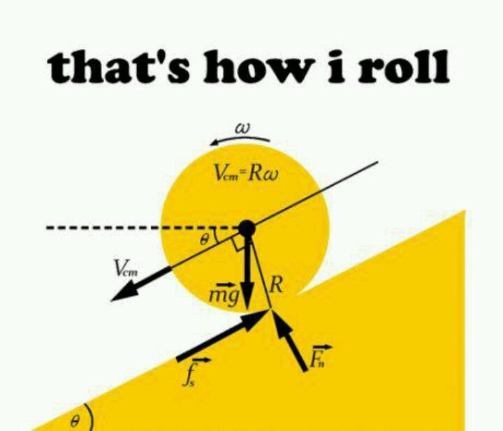 Physics! If this makes any sense to you, then you know you need a life ;)