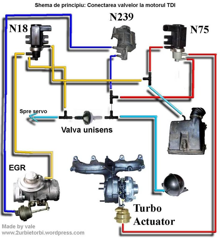turbo circuit ALH - Căutare Google