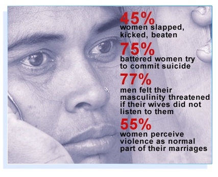 Violence against women .... It's not part of marriage :( it's just abuse.