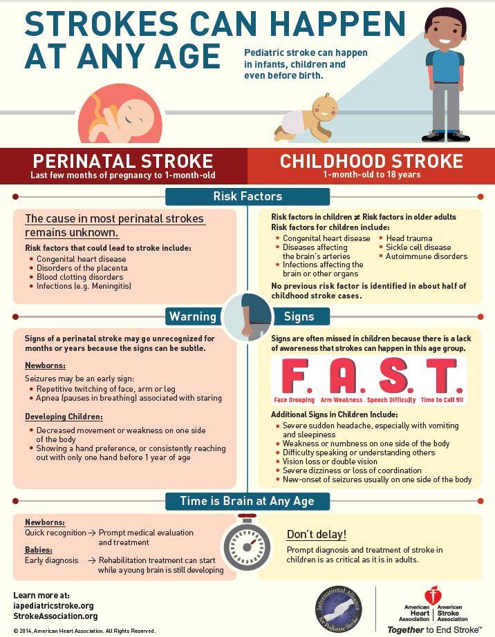 Pediatric stroke infographic #heart #kidshealth
