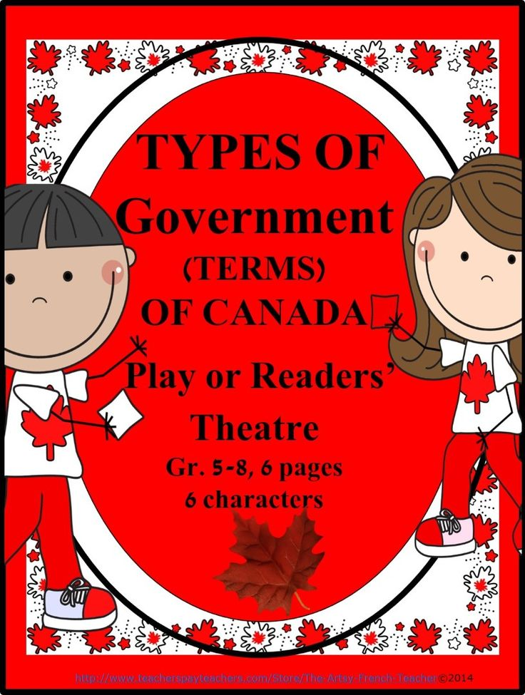 Types of Government (TERMS) of Canada - Play or Readers' Theatre is a 7 page intro of government terms. It can be accompanied by the Canadian Federal Government and Canadian Provincial and Territorial Government and by the Canadian Municipal Play or Readers' Theatre. Employing humour and simple props, it can be used to introduce government in an engaging, palatable way to our grade 5-8 students. It can also be used to introduce the new Gr. 5, Ontario Social Studies' Inquiry-based…