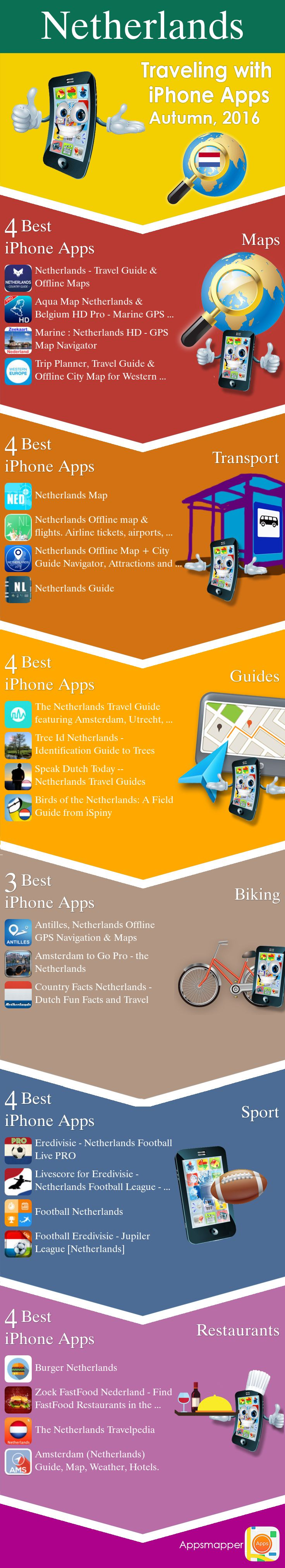 Best Games For Travel Iphone Mysummer