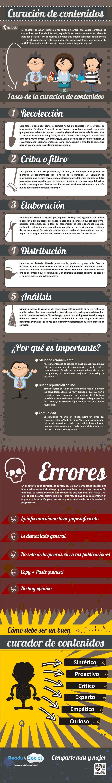 Curación de contenidos. Infografía en español. #CommunityManager