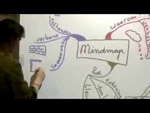 Mooi filmpje over de uitleg van 'mindmappen'. Goed om te tonen aan de leerlingen!
