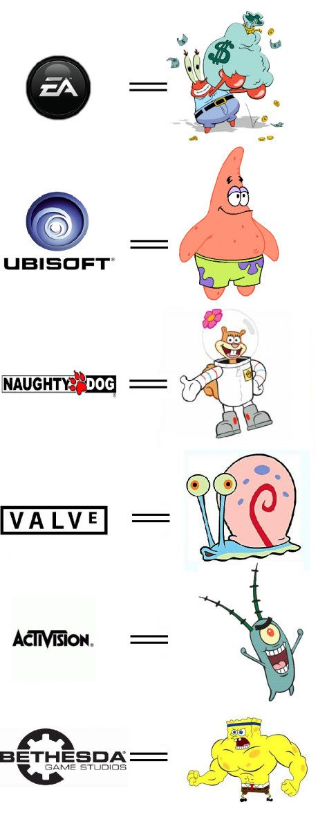 If Video Game companies were spongebob characters