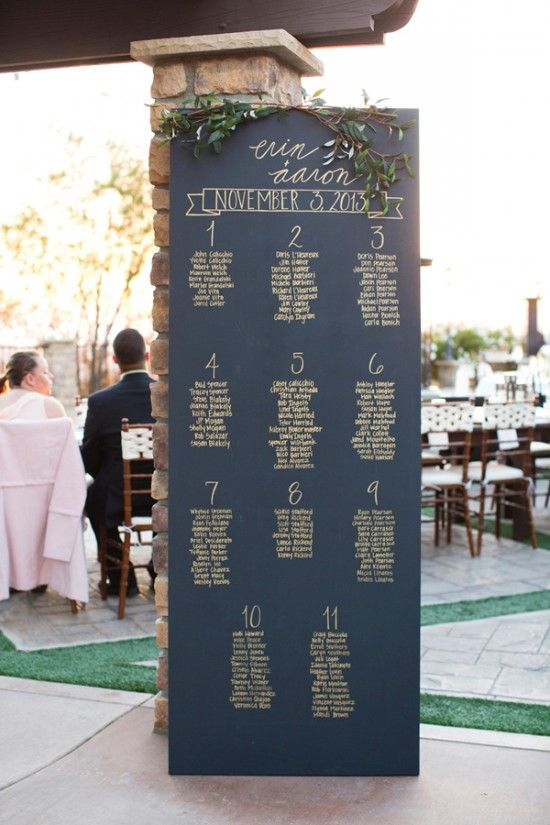 door sized chalkboard seating assignment board- @rhomba If we do this can we use your fancy handwriting skills to make this pretty?!